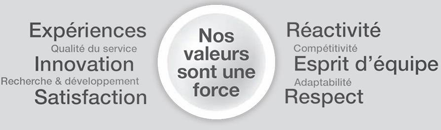 Nos valeurs sont une force